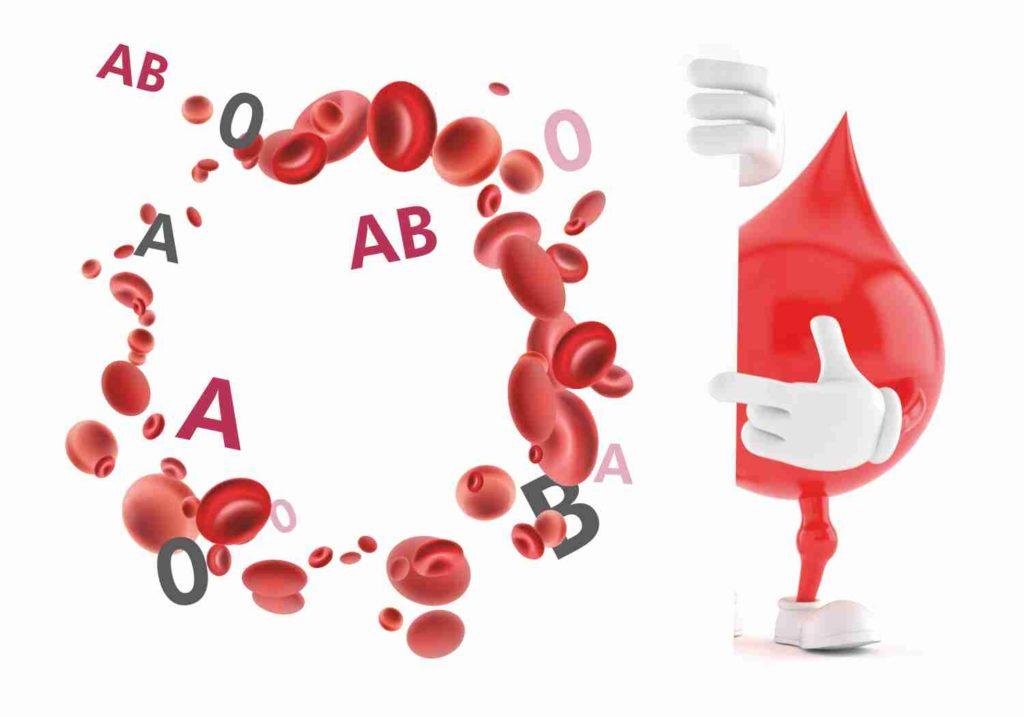 Gesundheits-Checks in den StadtApotheken Dresden - Blutgruppenbestimmung Gesundheits-Check StadtApotheken